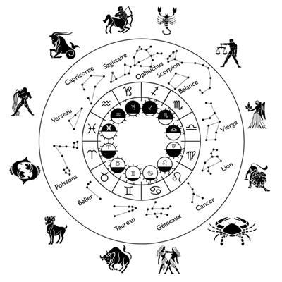 Zodiac constellations poissons